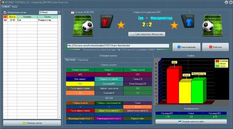 программа profibet football v2.4
